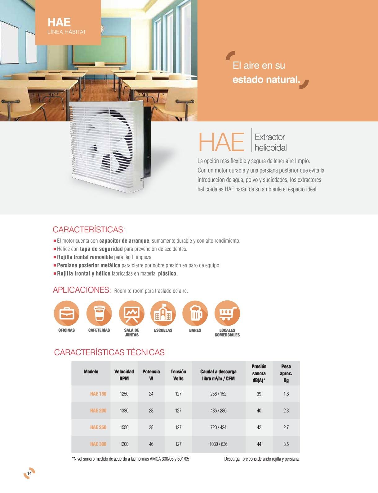 HAE-001