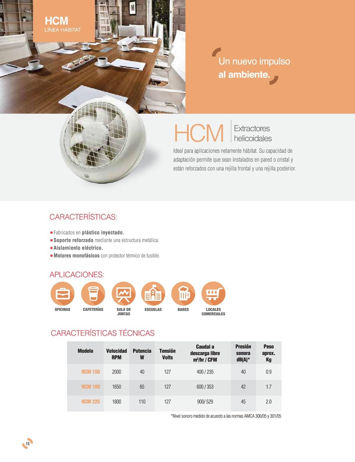 HCM-001
