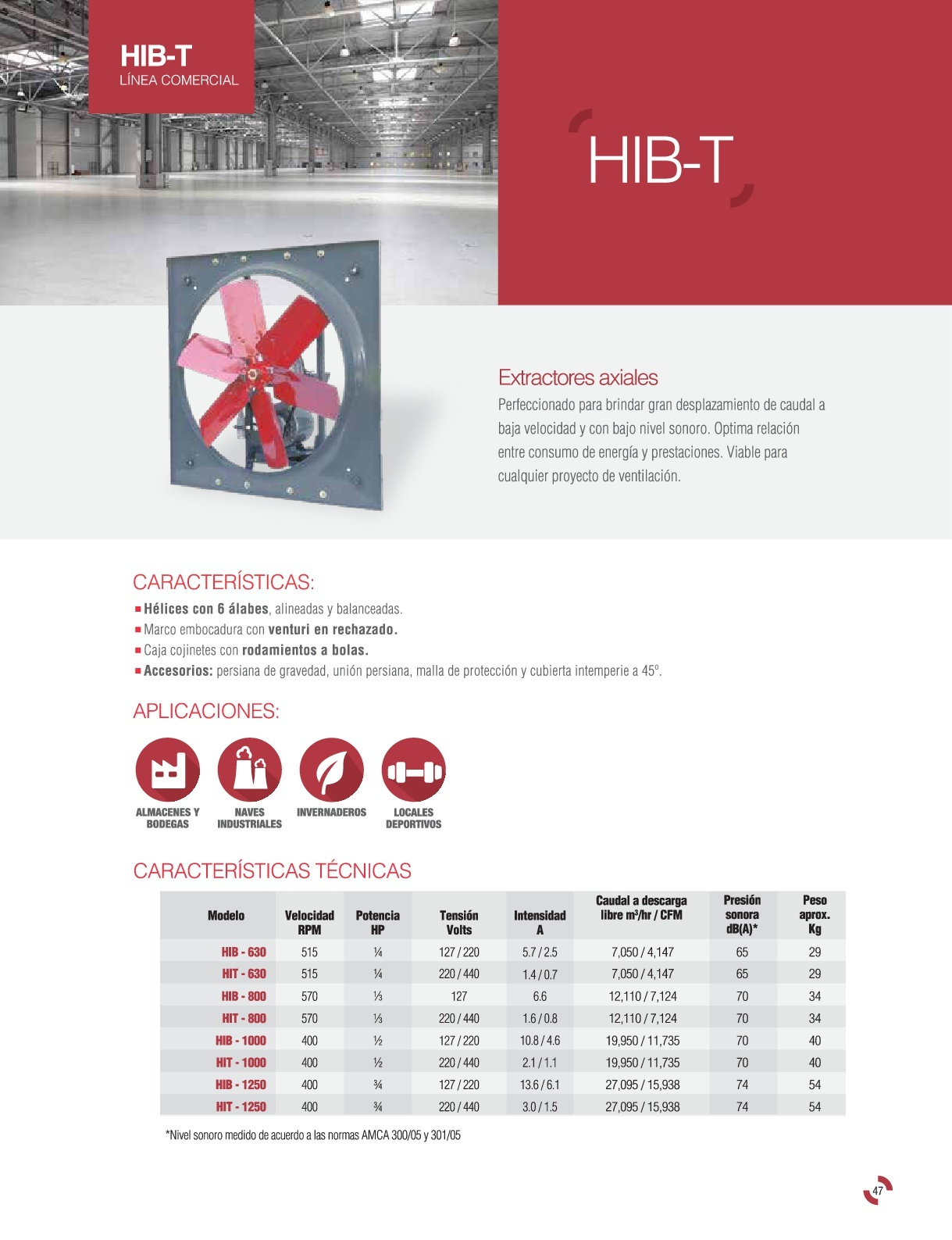 HIB-001