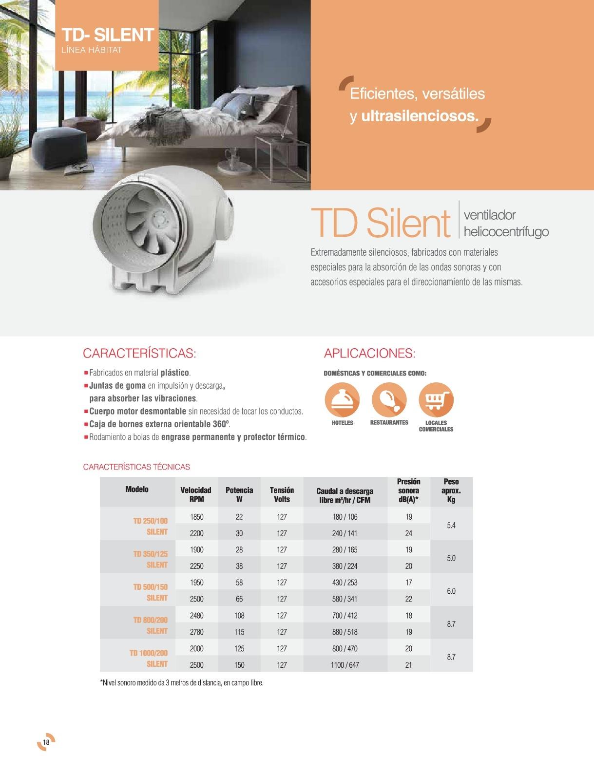 TD-SILENT-001